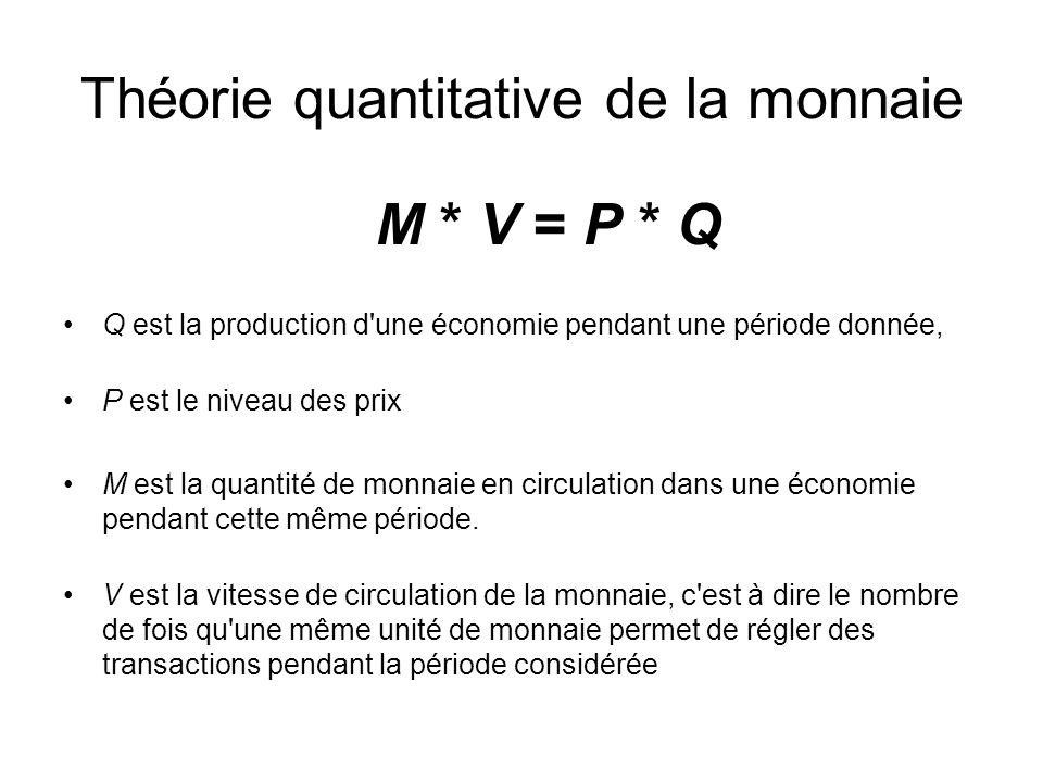 Théorie quantitative de la monnaie M * V = P * Q Q est la production d'une économie pendant une période donnée, P est le niveau des prix M est la quan