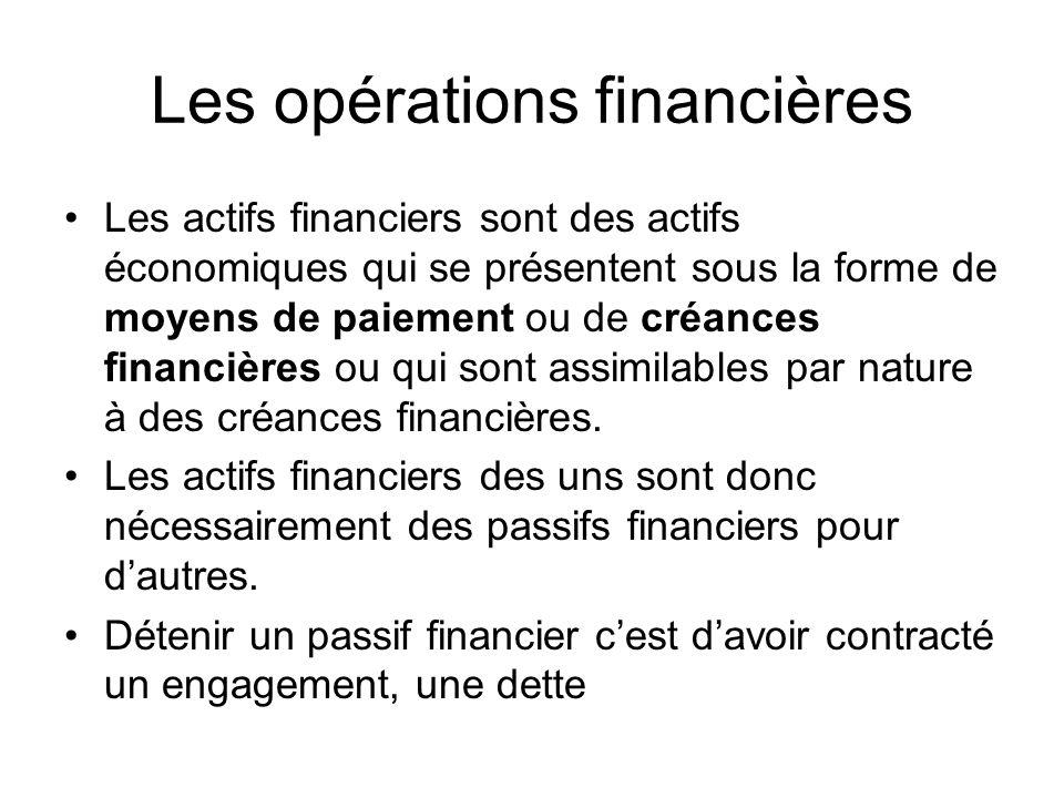 Les opérations financières Les actifs financiers sont des actifs économiques qui se présentent sous la forme de moyens de paiement ou de créances fina