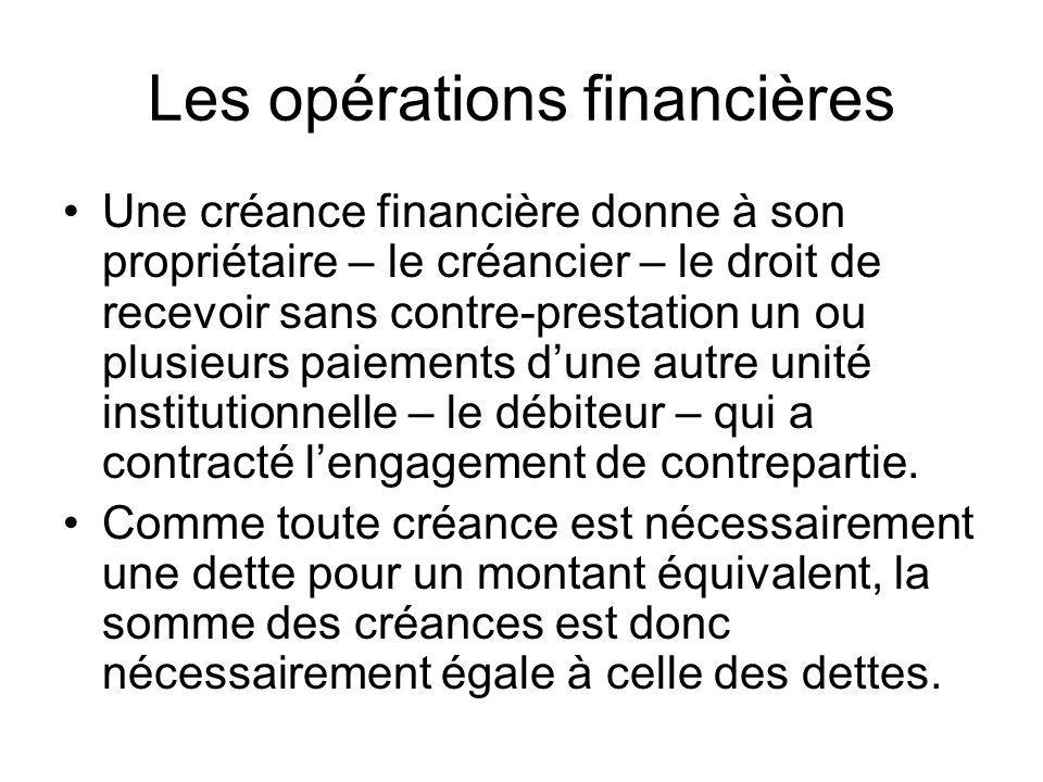 Les opérations financières Une créance financière donne à son propriétaire – le créancier – le droit de recevoir sans contre-prestation un ou plusieur