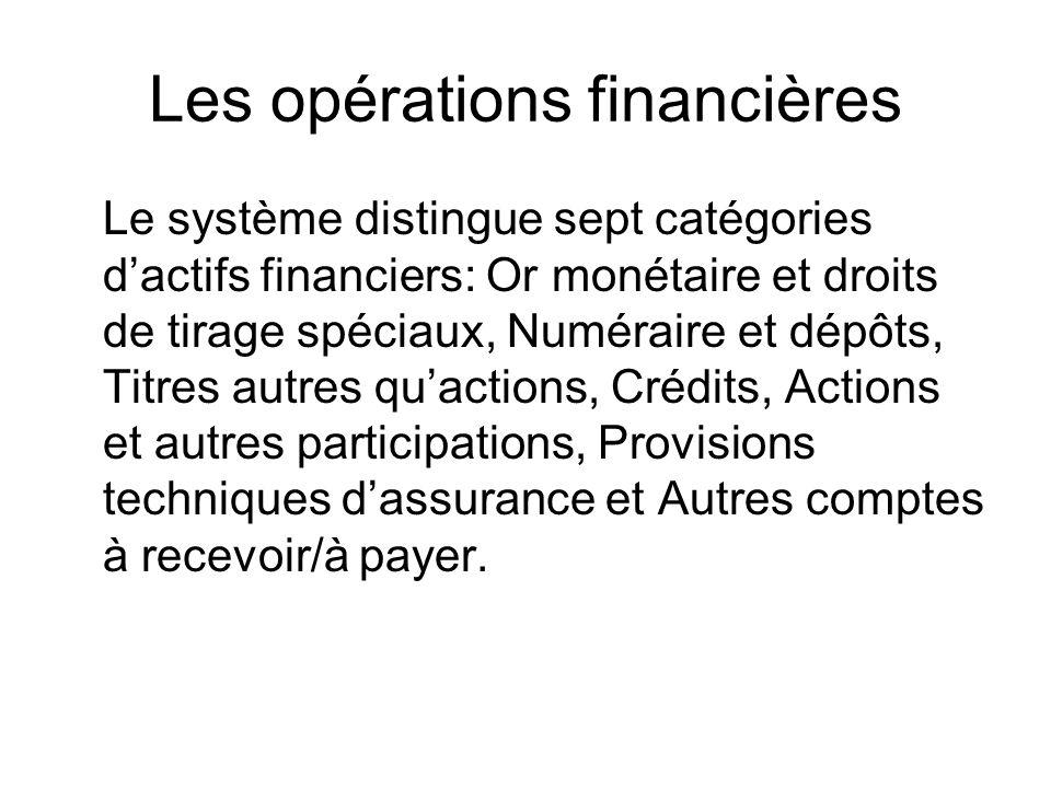 Les opérations financières Le système distingue sept catégories dactifs financiers: Or monétaire et droits de tirage spéciaux, Numéraire et dépôts, Ti