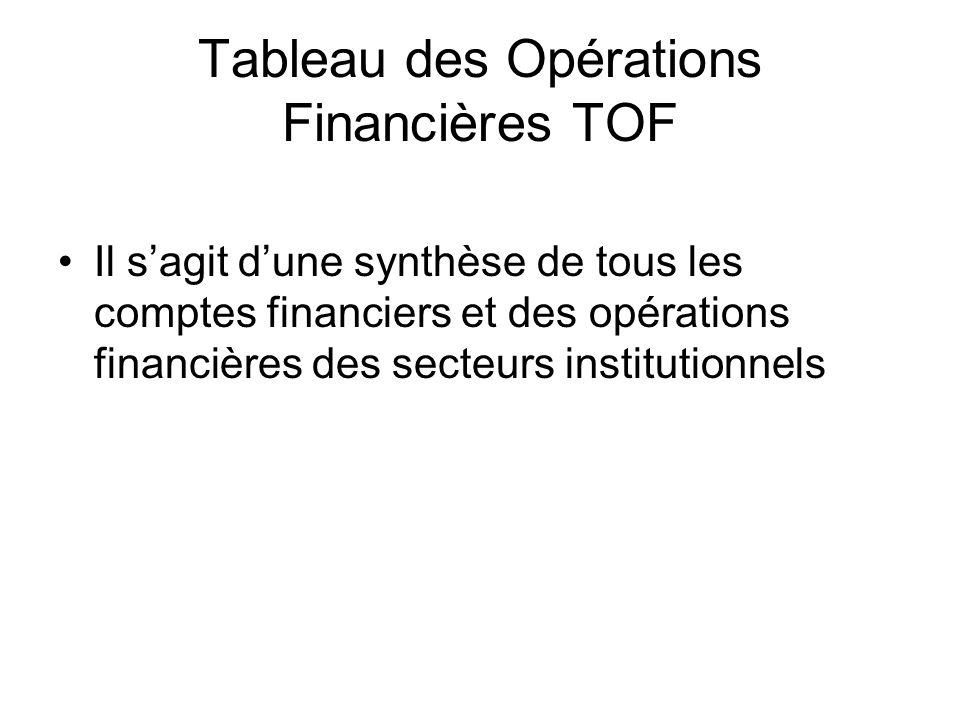 Tableau des Opérations Financières TOF Il sagit dune synthèse de tous les comptes financiers et des opérations financières des secteurs institutionnel