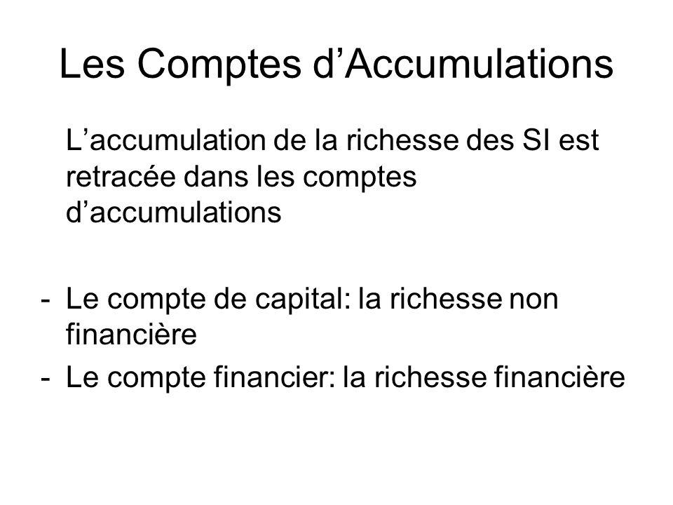 Les Comptes dAccumulations Laccumulation de la richesse des SI est retracée dans les comptes daccumulations -Le compte de capital: la richesse non fin