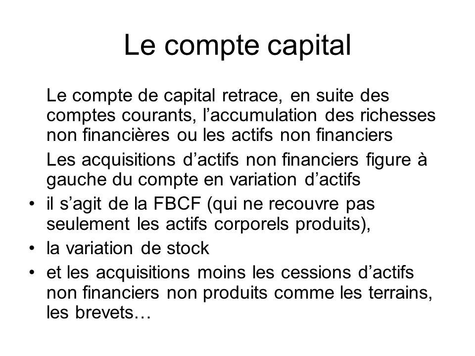 Le compte capital Le compte de capital retrace, en suite des comptes courants, laccumulation des richesses non financières ou les actifs non financier