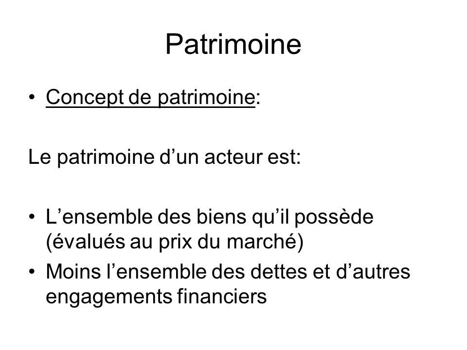 Patrimoine Concept de patrimoine: Le patrimoine dun acteur est: Lensemble des biens quil possède (évalués au prix du marché) Moins lensemble des dette