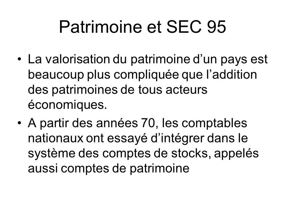 Patrimoine et SEC 95 La valorisation du patrimoine dun pays est beaucoup plus compliquée que laddition des patrimoines de tous acteurs économiques. A