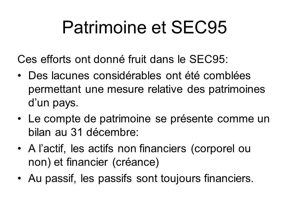 Patrimoine et SEC95 Ces efforts ont donné fruit dans le SEC95: Des lacunes considérables ont été comblées permettant une mesure relative des patrimoin