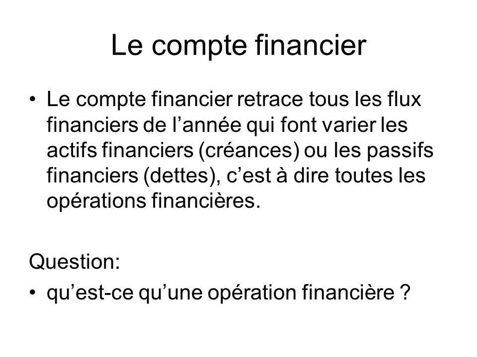 Le compte financier Le compte financier retrace tous les flux financiers de lannée qui font varier les actifs financiers (créances) ou les passifs fin