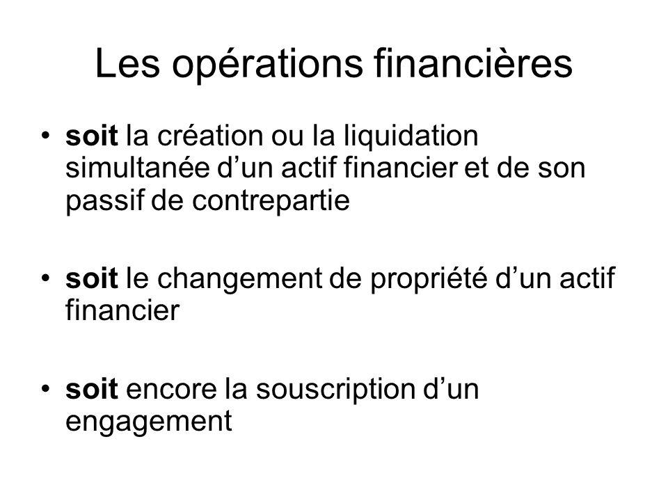Les opérations financières soit la création ou la liquidation simultanée dun actif financier et de son passif de contrepartie soit le changement de pr