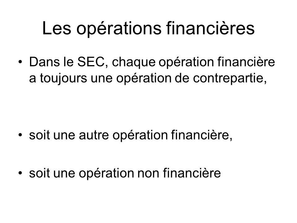 Les opérations financières Dans le SEC, chaque opération financière a toujours une opération de contrepartie, soit une autre opération financière, soi