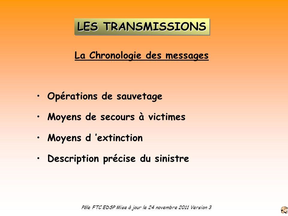 La Chronologie des messages Opérations de sauvetage Moyens de secours à victimes Moyens d extinction Description précise du sinistre LES TRANSMISSIONS
