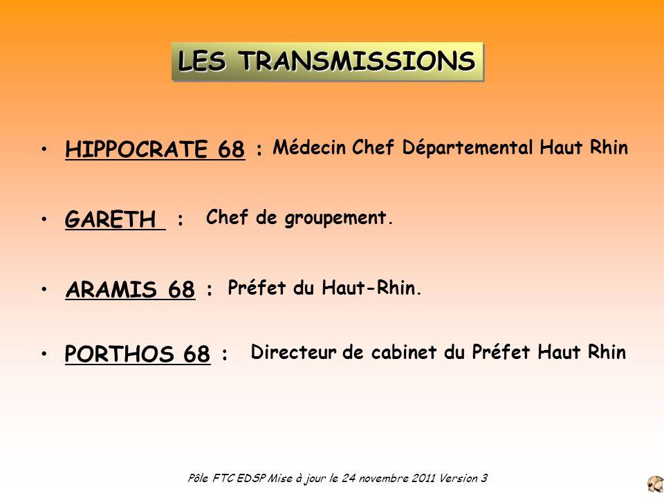 HIPPOCRATE 68 : Médecin Chef Départemental Haut Rhin ARAMIS 68 : Préfet du Haut-Rhin. PORTHOS 68 : Directeur de cabinet du Préfet Haut Rhin GARETH : C