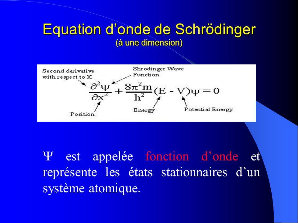 Equation donde de Schrödinger (à une dimension) est appelée fonction donde et représente les états stationnaires dun système atomique.