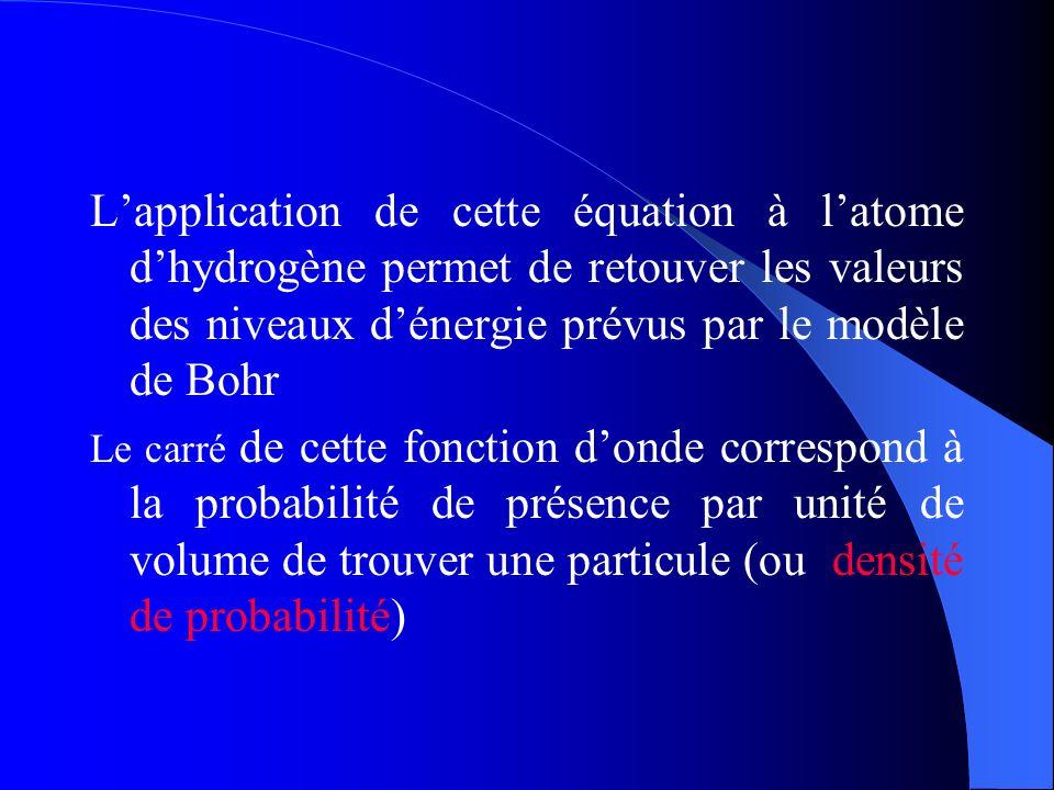 Lapplication de cette équation à latome dhydrogène permet de retouver les valeurs des niveaux dénergie prévus par le modèle de Bohr Le carré de cette