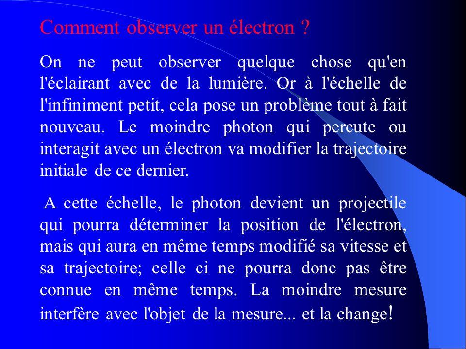 Comment observer un électron ? On ne peut observer quelque chose qu'en l'éclairant avec de la lumière. Or à l'échelle de l'infiniment petit, cela pose