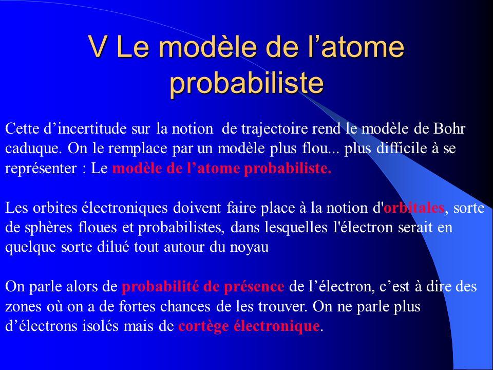 V Le modèle de latome probabiliste Cette dincertitude sur la notion de trajectoire rend le modèle de Bohr caduque. On le remplace par un modèle plus f