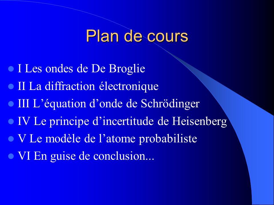 Plan de cours I Les ondes de De Broglie II La diffraction électronique III Léquation donde de Schrödinger IV Le principe dincertitude de Heisenberg V