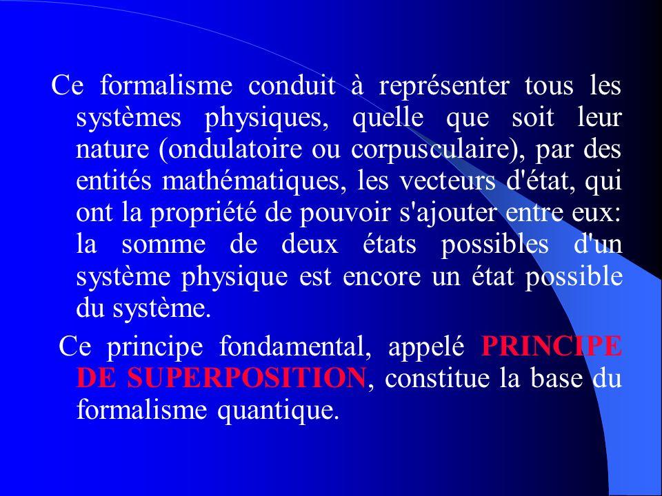 Ce formalisme conduit à représenter tous les systèmes physiques, quelle que soit leur nature (ondulatoire ou corpusculaire), par des entités mathémati