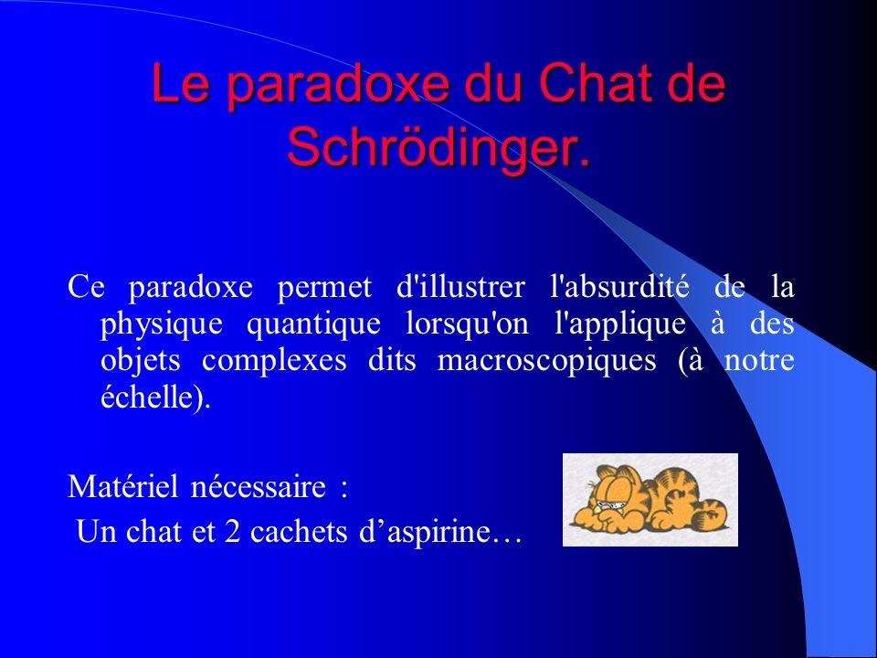 Le paradoxe du Chat de Schrödinger. Ce paradoxe permet d'illustrer l'absurdité de la physique quantique lorsqu'on l'applique à des objets complexes di