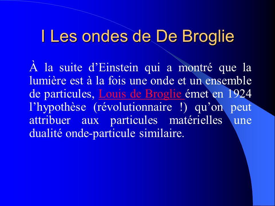 I Les ondes de De Broglie À la suite dEinstein qui a montré que la lumière est à la fois une onde et un ensemble de particules, Louis de Broglie émet