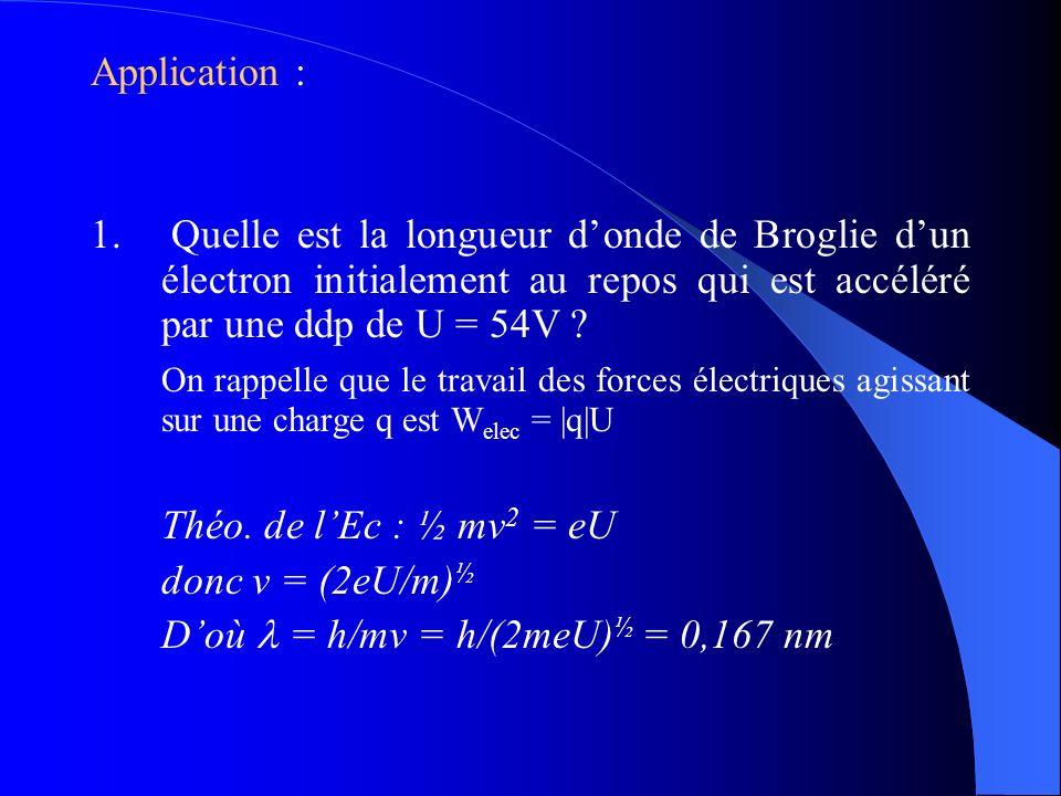 Application : 1. Quelle est la longueur donde de Broglie dun électron initialement au repos qui est accéléré par une ddp de U = 54V ? On rappelle que