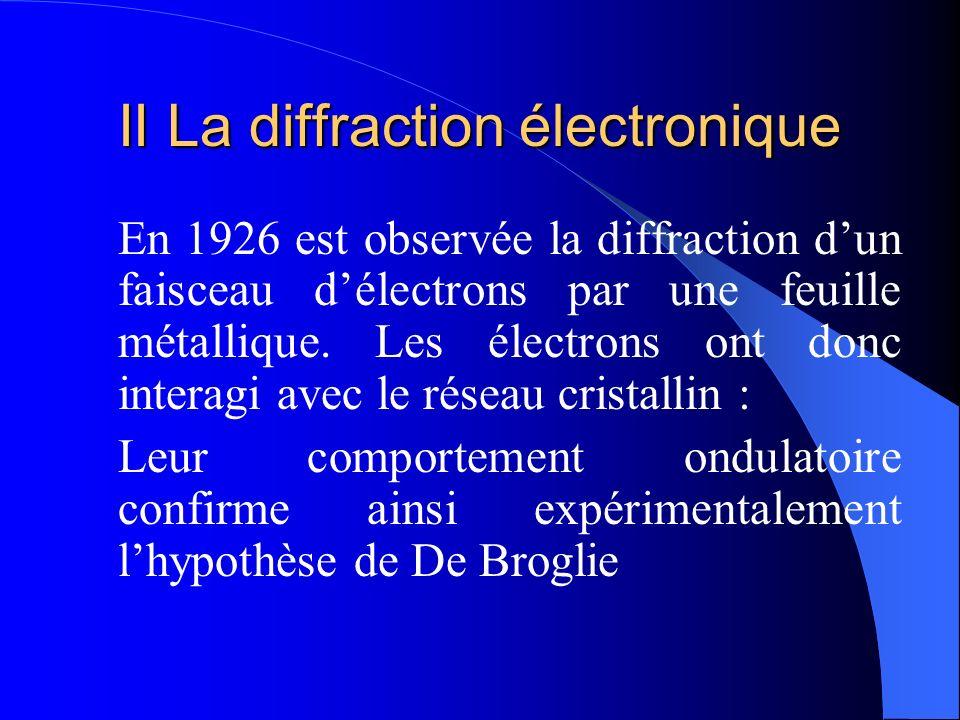 II La diffraction électronique En 1926 est observée la diffraction dun faisceau délectrons par une feuille métallique. Les électrons ont donc interagi