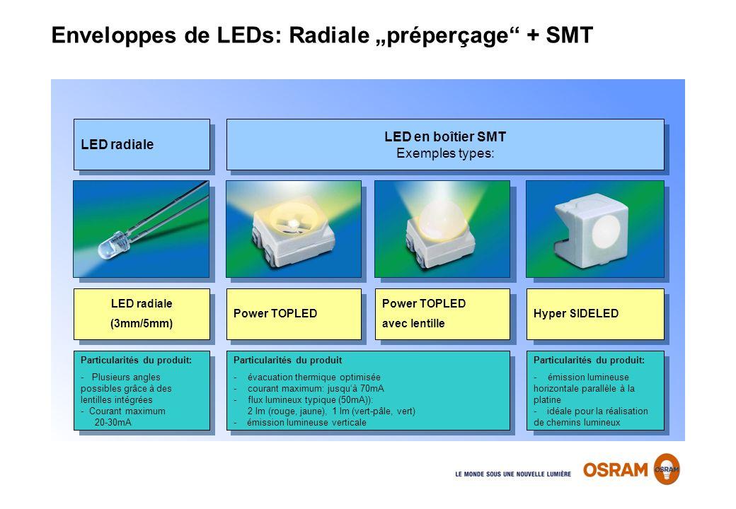 LED en boîtier SMT Exemples types: LED radiale Power TOPLED Hyper SIDELED Power TOPLED avec lentille LED radiale (3mm/5mm) Particularités du produit: