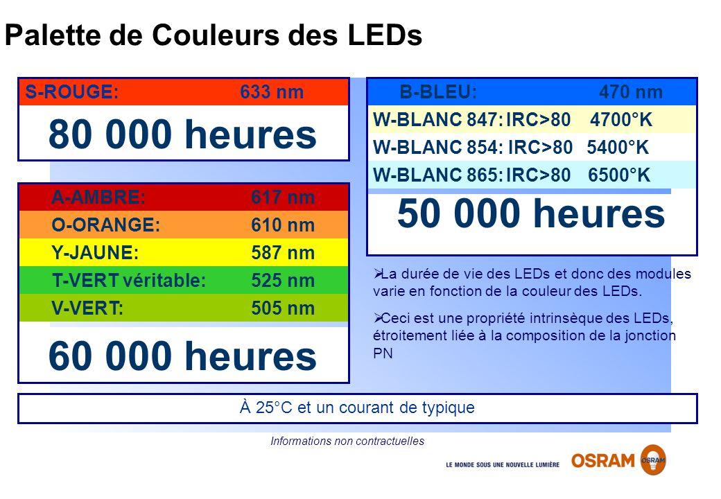 W-BLANC 865:IRC>80 6500°K V-VERT:505 nm W-BLANC 854: IRC>80 5400°K W-BLANC 847:IRC>80 4700°K B-BLEU:470 nm Y-JAUNE:587 nm T-VERT véritable:525 nm O-OR