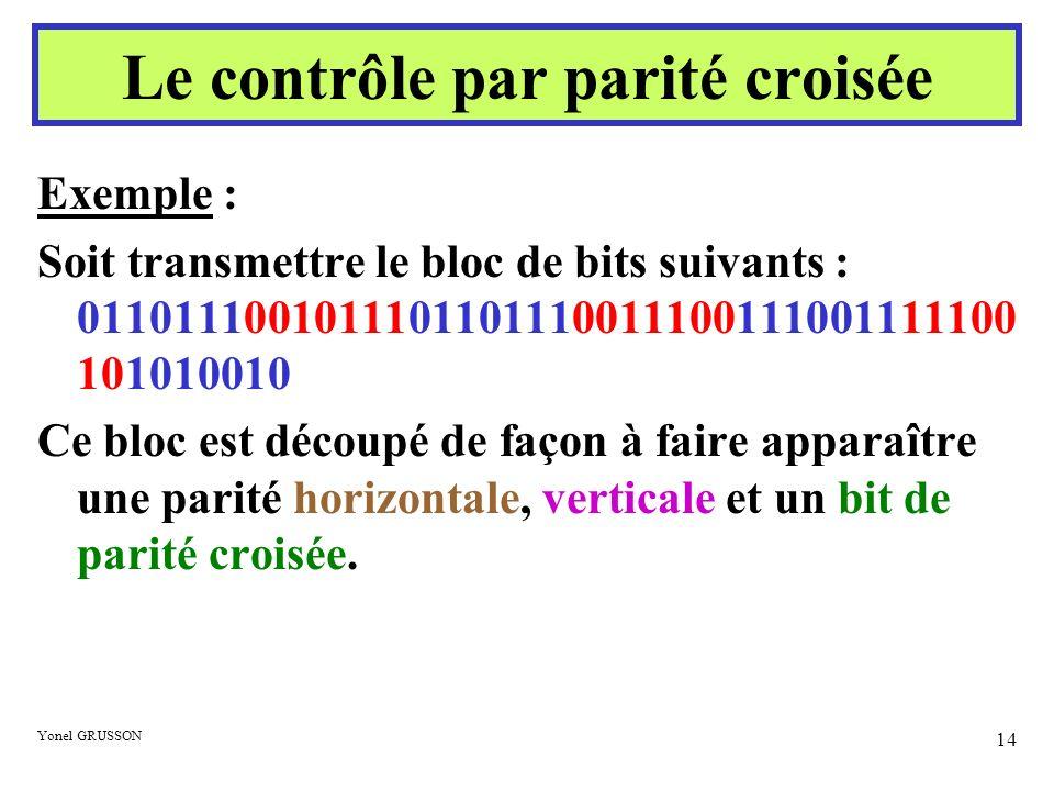 Yonel GRUSSON 14 Exemple : Soit transmettre le bloc de bits suivants : 0110111001011101101110011100111001111100 101010010 Ce bloc est découpé de façon