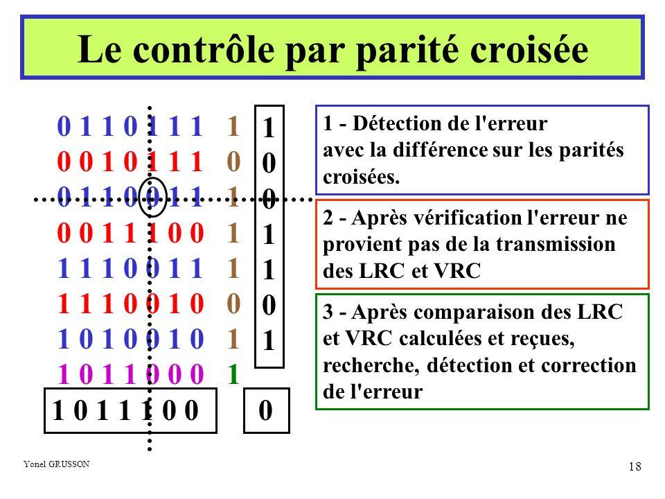 Yonel GRUSSON 18 Le contrôle par parité croisée 0 1 1 0 1 1 1 1 0 0 1 0 1 1 1 0 0 1 1 0 0 1 1 1 0 0 1 1 1 0 0 1 1 1 1 0 0 1 1 1 1 1 1 0 0 1 0 0 1 0 1