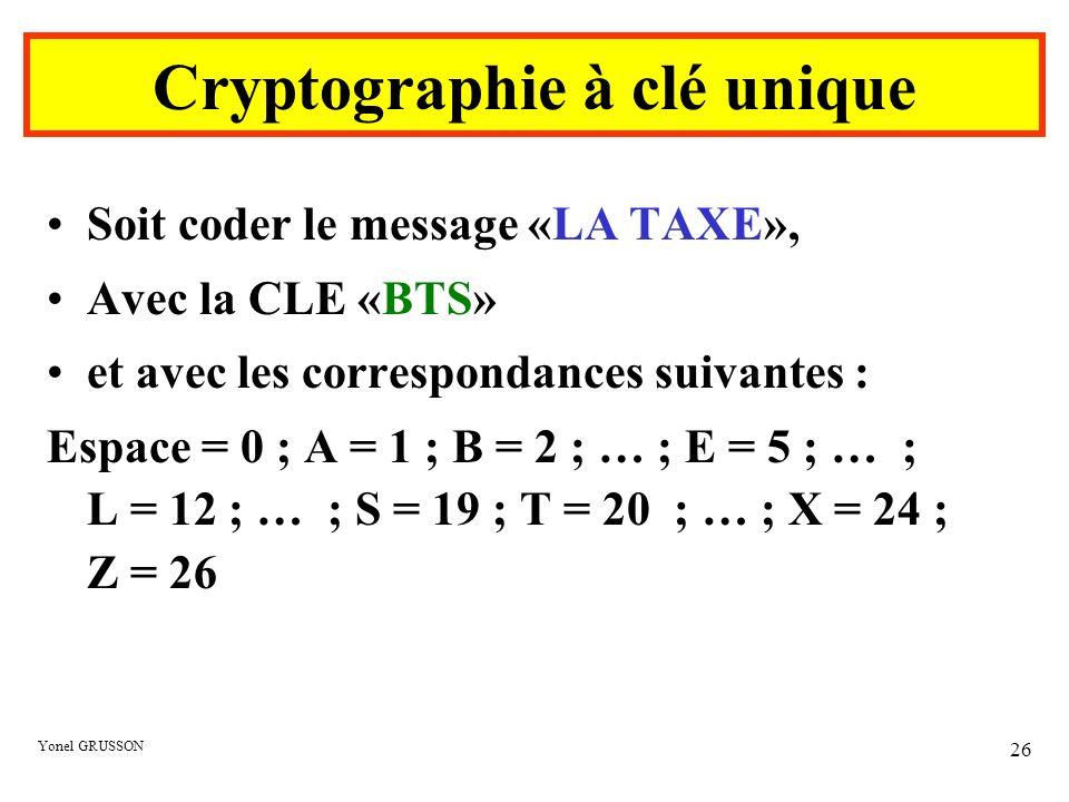 Yonel GRUSSON 26 Soit coder le message «LA TAXE», Avec la CLE «BTS» et avec les correspondances suivantes : Espace = 0 ; A = 1 ; B = 2 ; … ; E = 5 ; …