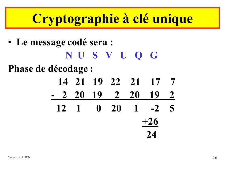 Yonel GRUSSON 28 Le message codé sera : N U S V U Q G Phase de décodage : 14 21 19 22 21 17 7 - 2 20 19 2 20 19 2 12 1 0 20 1 -2 5 +26 24 Cryptographi