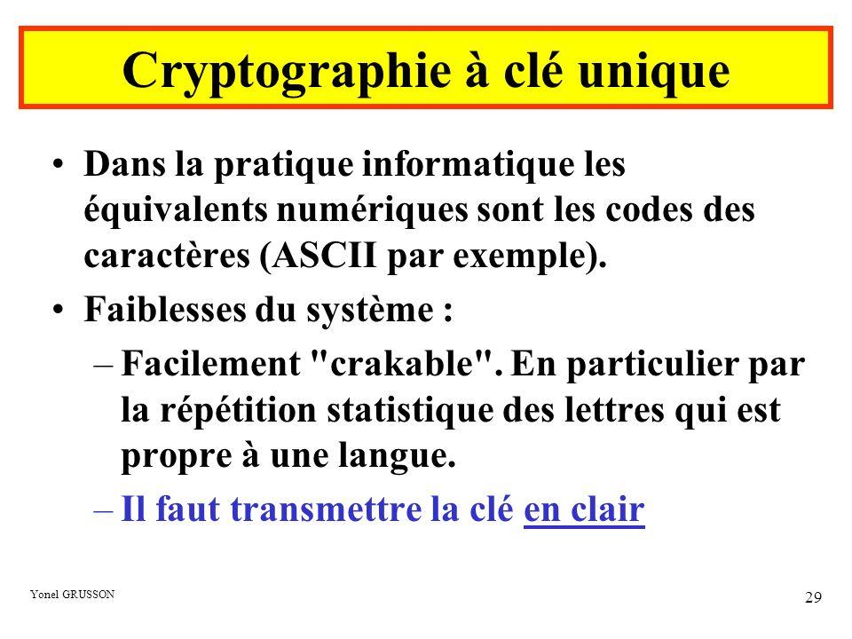 Yonel GRUSSON 29 Dans la pratique informatique les équivalents numériques sont les codes des caractères (ASCII par exemple). Faiblesses du système : –