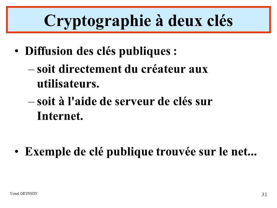 Yonel GRUSSON 31 Diffusion des clés publiques : –soit directement du créateur aux utilisateurs. –soit à l'aide de serveur de clés sur Internet. Exempl