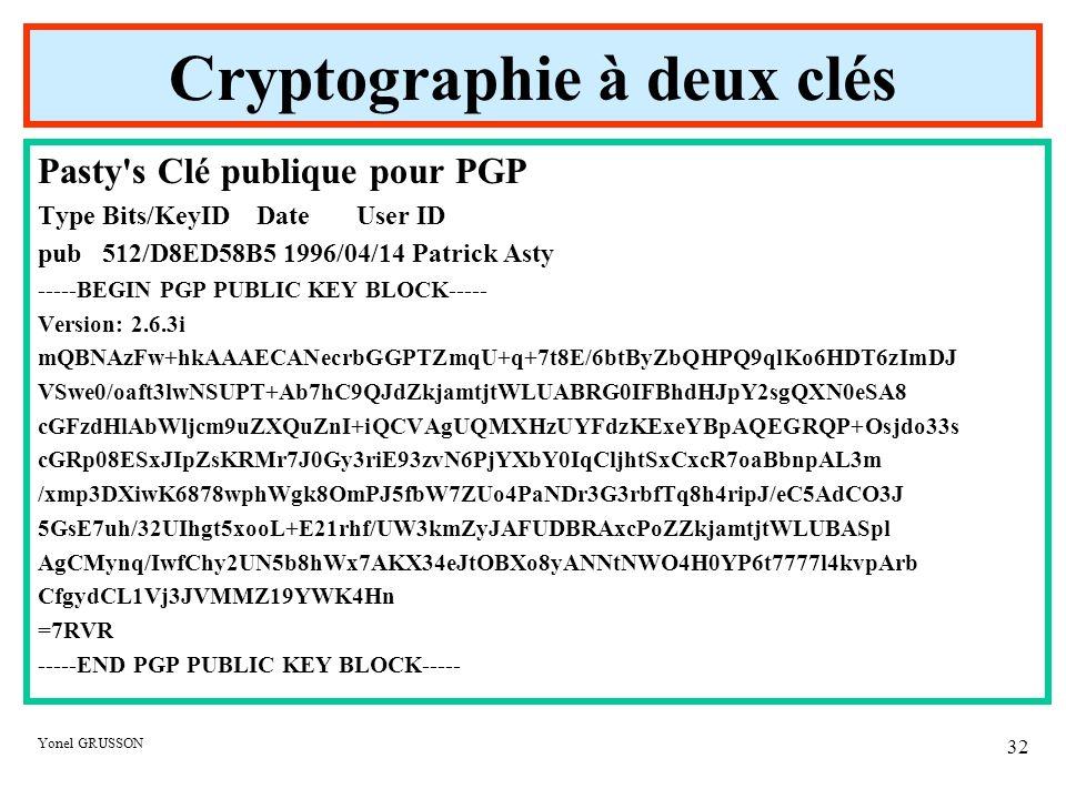 Yonel GRUSSON 32 Pasty's Clé publique pour PGP Type Bits/KeyID Date User ID pub 512/D8ED58B5 1996/04/14 Patrick Asty -----BEGIN PGP PUBLIC KEY BLOCK--