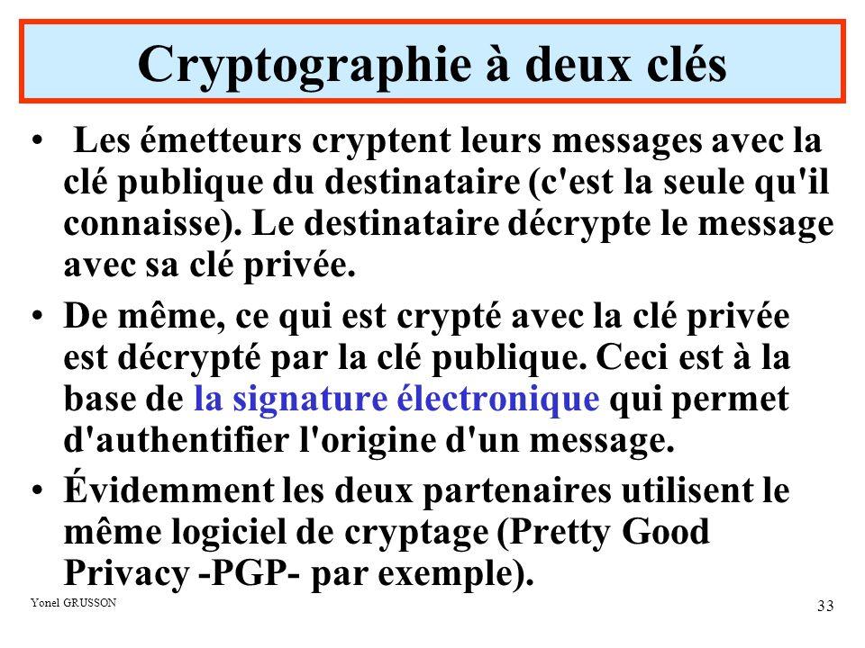 Yonel GRUSSON 33 Les émetteurs cryptent leurs messages avec la clé publique du destinataire (c'est la seule qu'il connaisse). Le destinataire décrypte