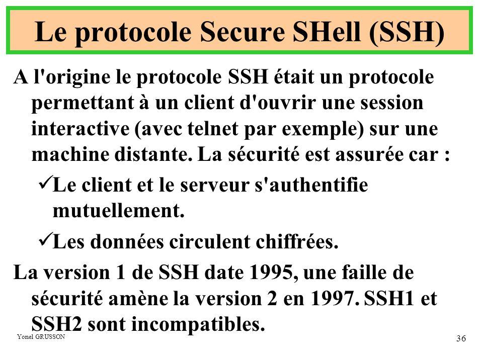 Yonel GRUSSON 36 Le protocole Secure SHell (SSH) A l'origine le protocole SSH était un protocole permettant à un client d'ouvrir une session interacti