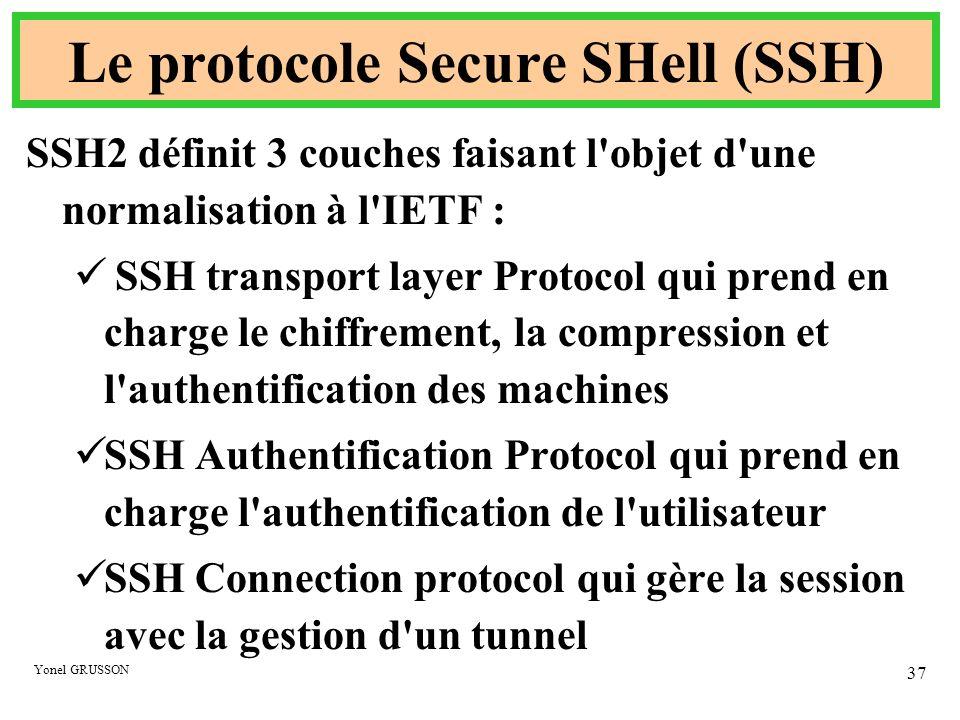 Yonel GRUSSON 37 Le protocole Secure SHell (SSH) SSH2 définit 3 couches faisant l'objet d'une normalisation à l'IETF : SSH transport layer Protocol qu