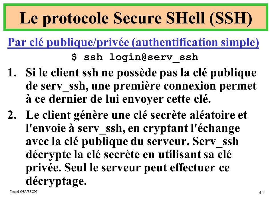 Yonel GRUSSON 41 Le protocole Secure SHell (SSH) Par clé publique/privée (authentification simple) $ ssh login@serv_ssh 1.Si le client ssh ne possède