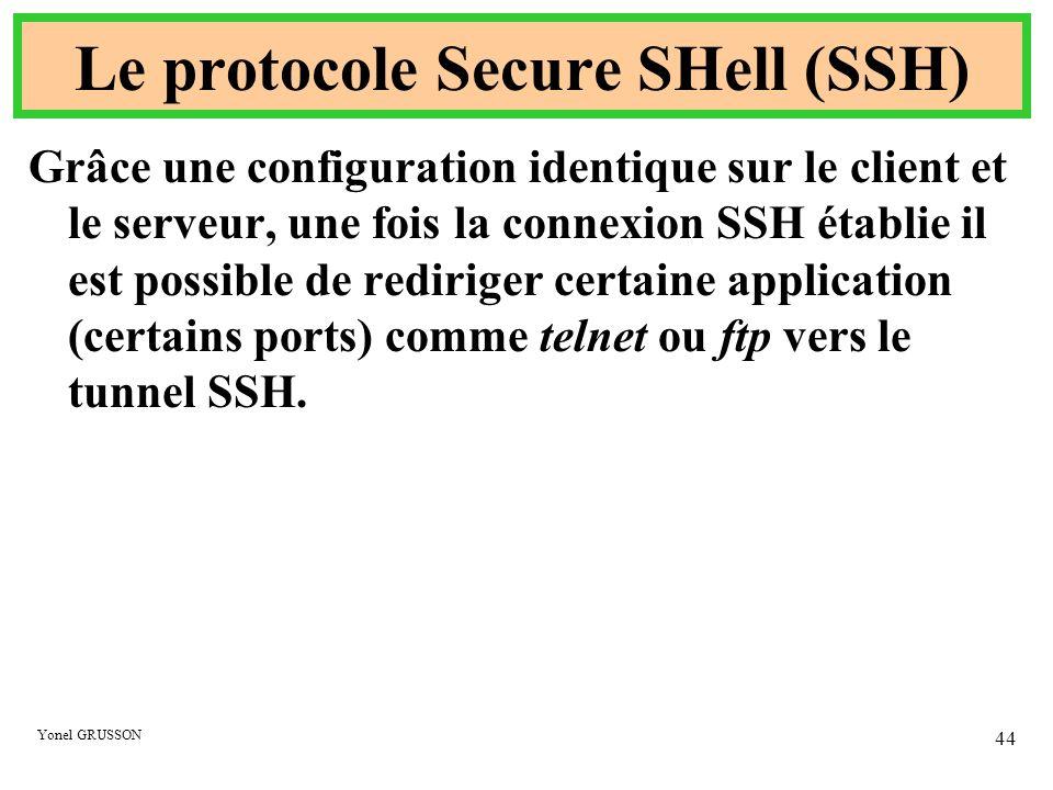 Yonel GRUSSON 44 Le protocole Secure SHell (SSH) Grâce une configuration identique sur le client et le serveur, une fois la connexion SSH établie il e