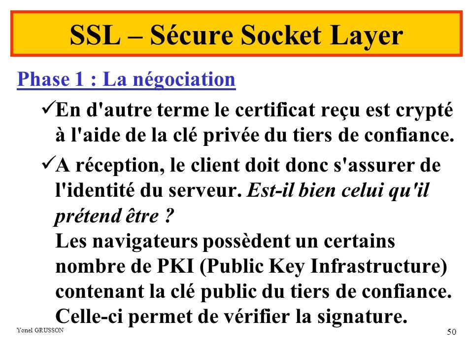 Yonel GRUSSON 50 SSL – Sécure Socket Layer Phase 1 : La négociation En d'autre terme le certificat reçu est crypté à l'aide de la clé privée du tiers