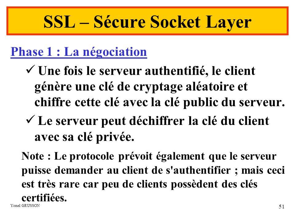 Yonel GRUSSON 51 SSL – Sécure Socket Layer Phase 1 : La négociation Une fois le serveur authentifié, le client génère une clé de cryptage aléatoire et