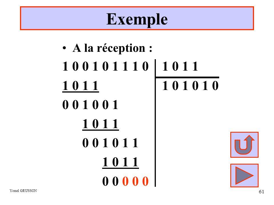 Yonel GRUSSON 61 Exemple A la réception : 1 0 0 1 0 1 1 1 0 1 0 1 1 1 0 1 1 1 0 1 0 1 0 0 0 1 1 0 1 1 0 0 1 0 1 1 1 0 1 1 0 0 0 0 0