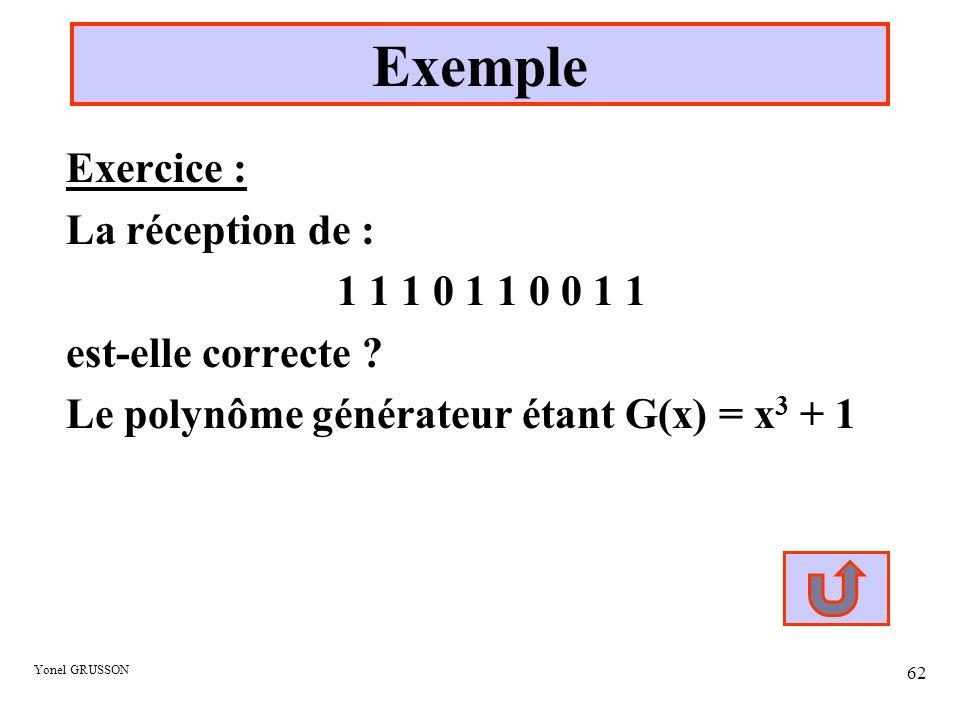 Yonel GRUSSON 62 Exemple Exercice : La réception de : 1 1 1 0 1 1 0 0 1 1 est-elle correcte ? Le polynôme générateur étant G(x) = x 3 + 1