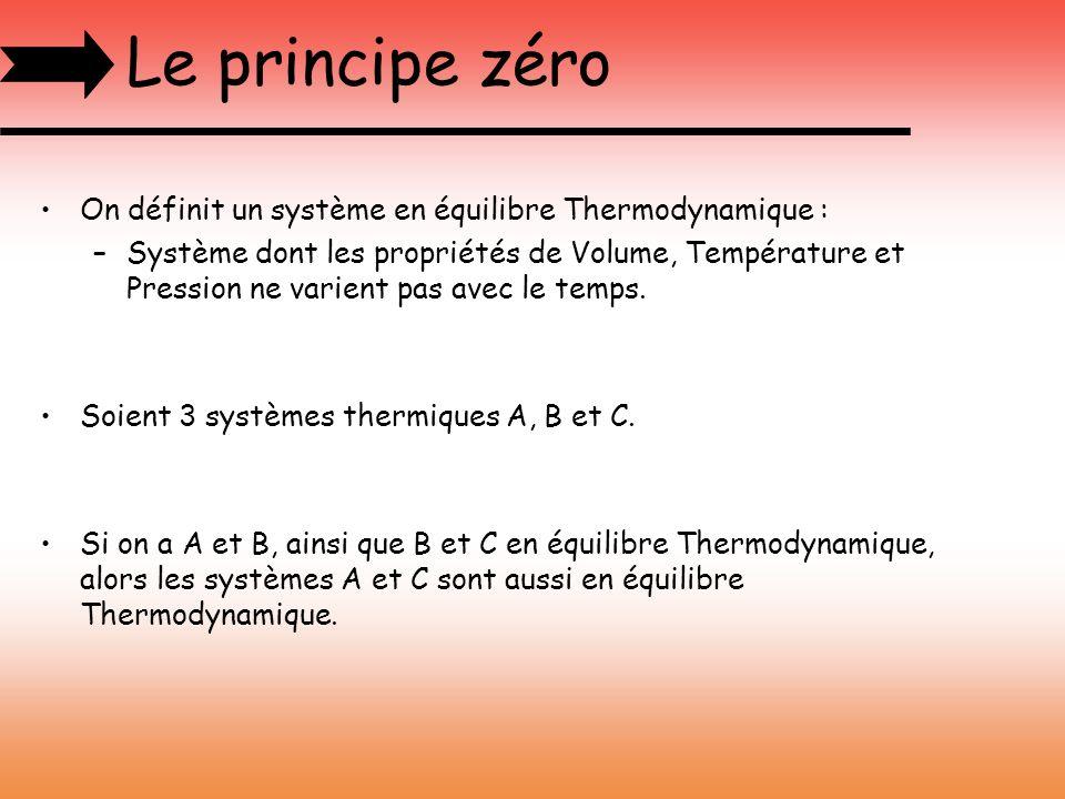 Le principe zéro On définit un système en équilibre Thermodynamique : –Système dont les propriétés de Volume, Température et Pression ne varient pas a