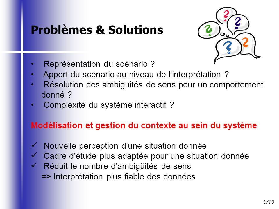 5/13 Problèmes & Solutions Représentation du scénario .
