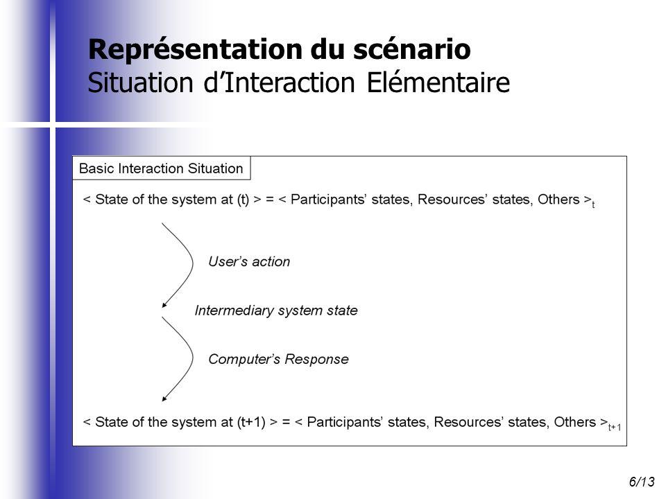 Représentation du scénario Contextualisation 7/13 (t+1) (t+2) (t) Contextualized Situation User Computer Contextualized Situation User Computer Contextualized Situation User Computer (t) (t+1) (t+2) Context Point of View