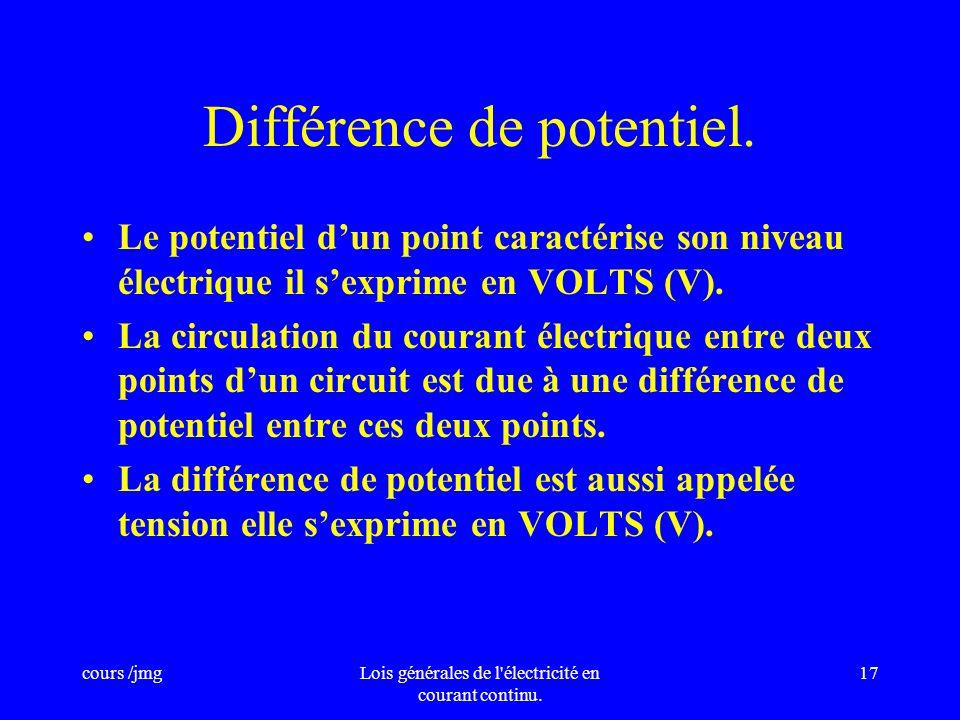 cours /jmgLois générales de l'électricité en courant continu. 16 Potentiels - Tensions. Différence de potentiel. Représentation de la tension. Potenti