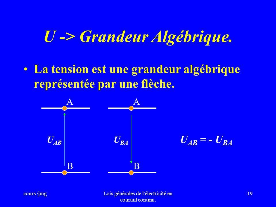 cours /jmgLois générales de l'électricité en courant continu. 18 Représentation de la tension. La tension entre deux points A et B est notée U AB. U A
