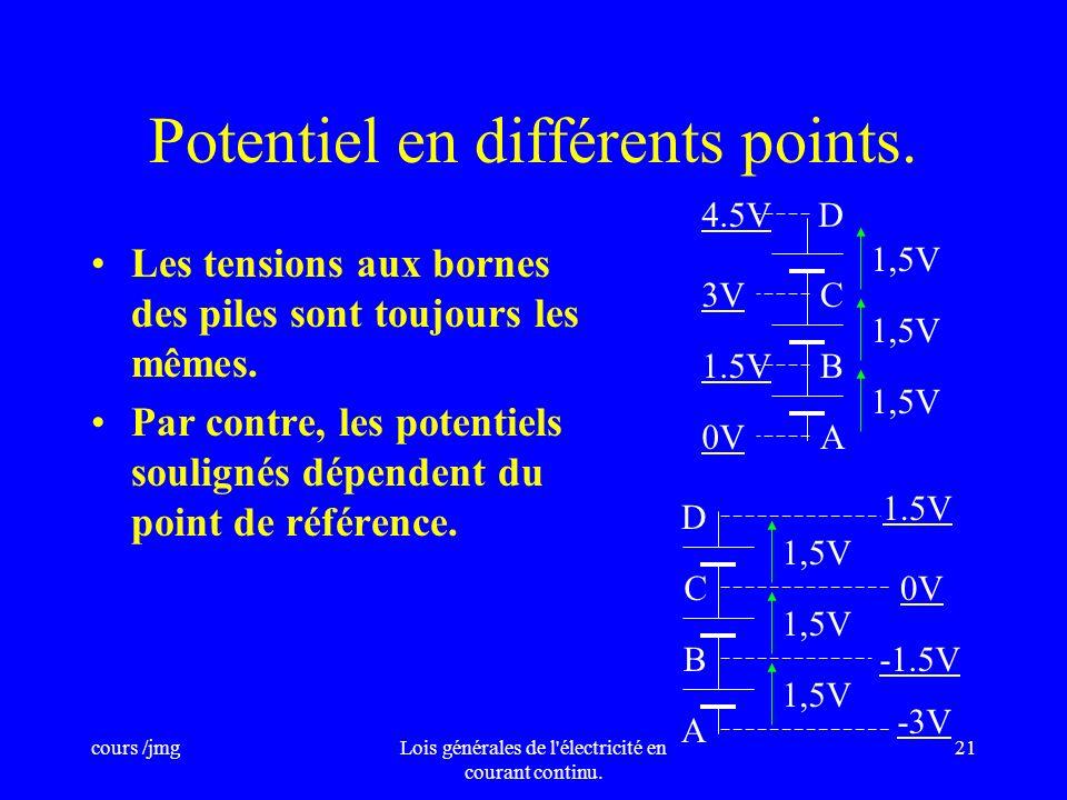 cours /jmgLois générales de l'électricité en courant continu. 20 Potentiel de référence. Le potentiel dun point nest pas mesurable, cest un nombre qui