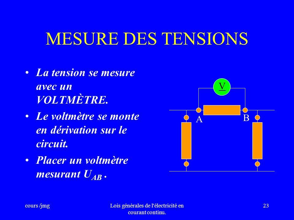 cours /jmgLois générales de l'électricité en courant continu. 22 Exemple : Dans la figure ci- contre : U AB = UA UA - U B. U AM = UA UA - U M. U BM =